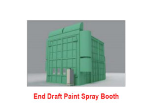End draft paint spray booth Thailand