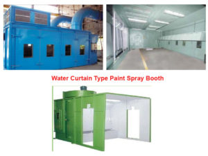 water curtain paint booth thailand