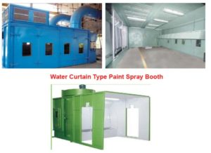 paint booth supplier in uae