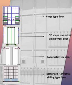 blast room system doors